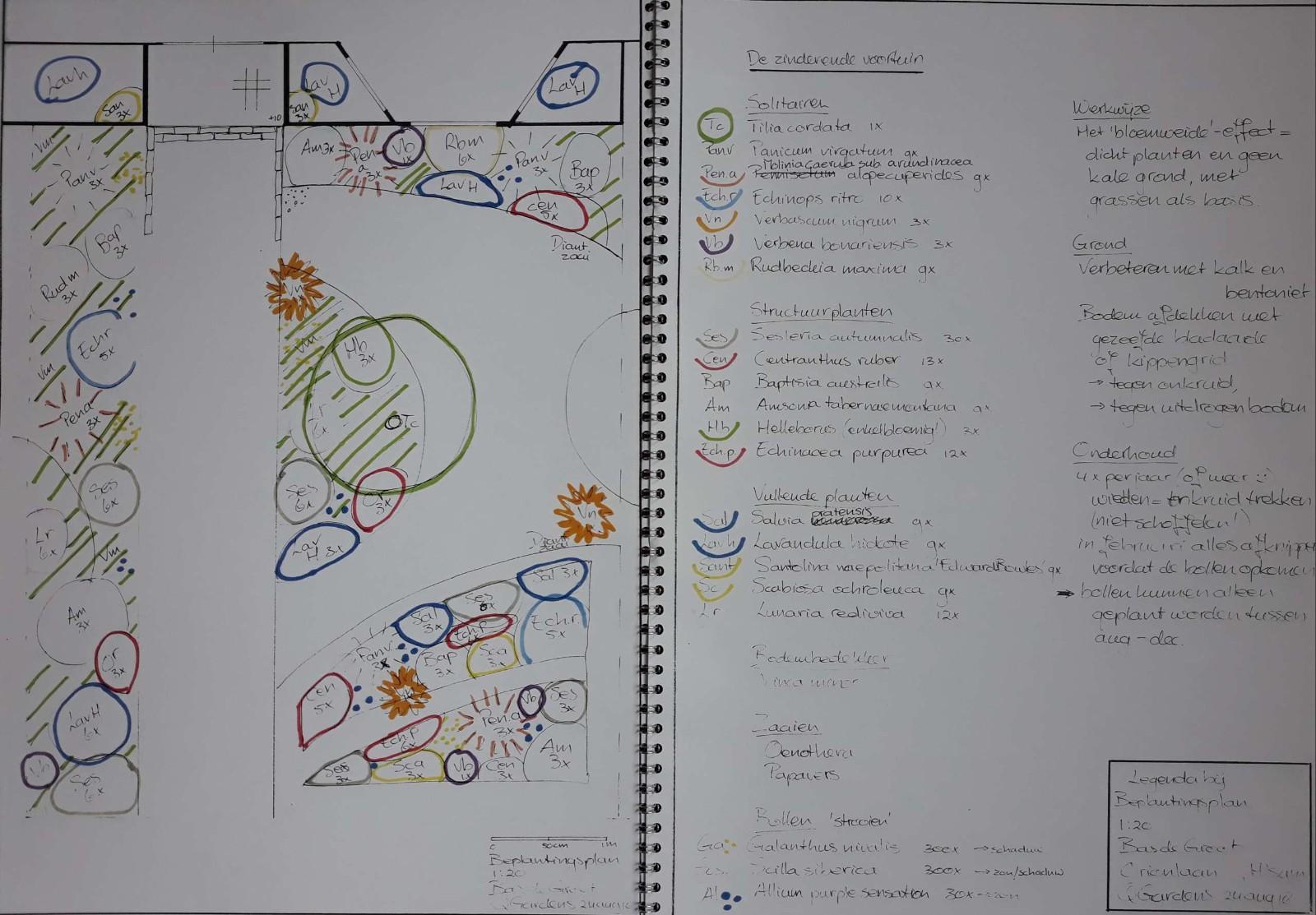 Beplantingsplan Natuurlijke Tuin : Beplantingsplan q gardens natuurlijke speelse tuinen